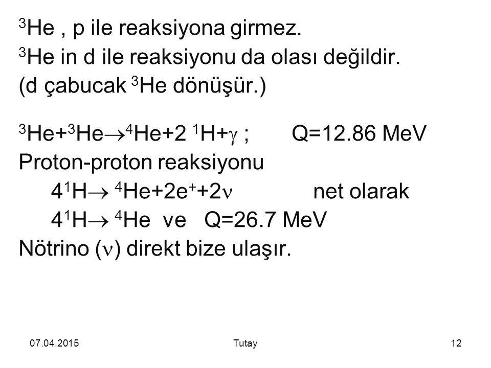 07.04.2015Tutay12 3 He, p ile reaksiyona girmez.3 He in d ile reaksiyonu da olası değildir.