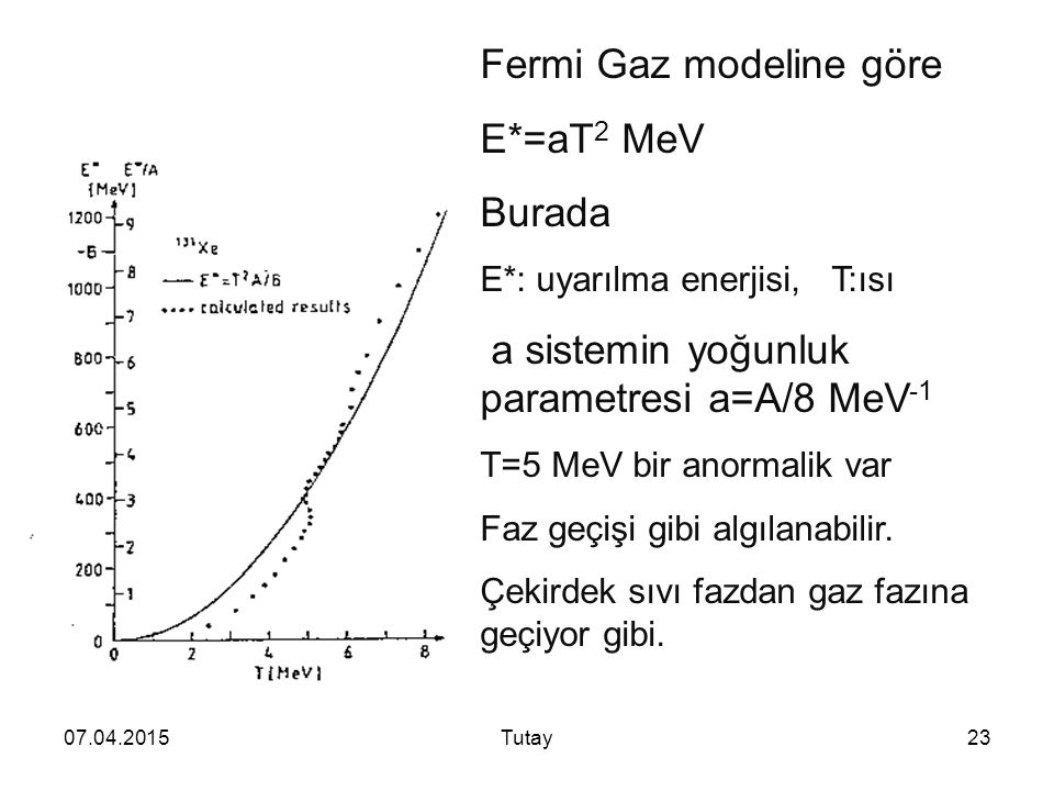 07.04.2015Tutay23 Fermi Gaz modeline göre E*=aT 2 MeV Burada E*: uyarılma enerjisi, T:ısı a sistemin yoğunluk parametresi a=A/8 MeV -1 T=5 MeV bir anormalik var Faz geçişi gibi algılanabilir.