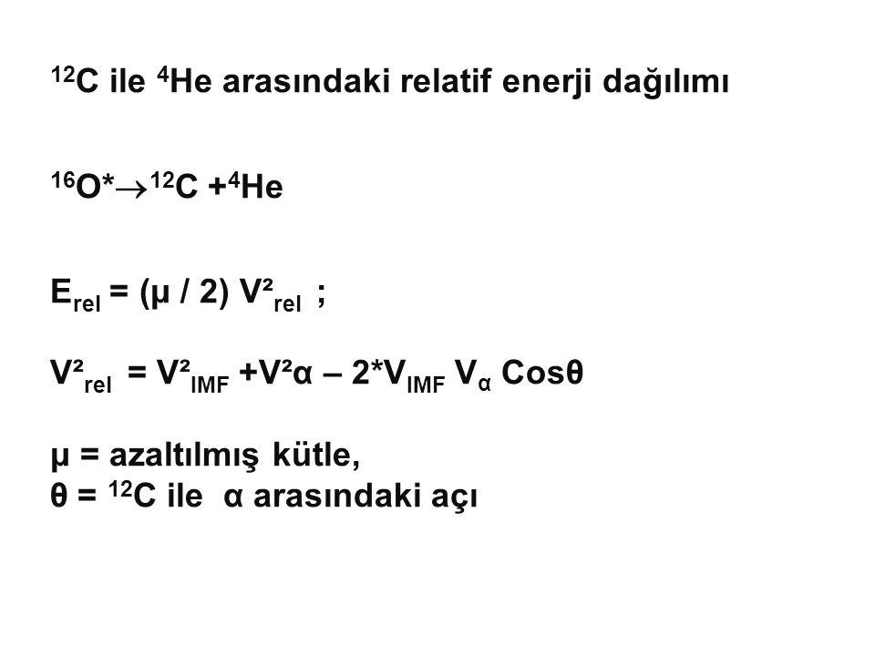 12 C ile 4 He arasındaki relatif enerji dağılımı 16 O*  12 C + 4 He E rel = (μ / 2) V² rel ; V² rel = V² IMF +V²α – 2*V IMF V α Cosθ μ = azaltılmış kütle, θ = 12 C ile α arasındaki açı