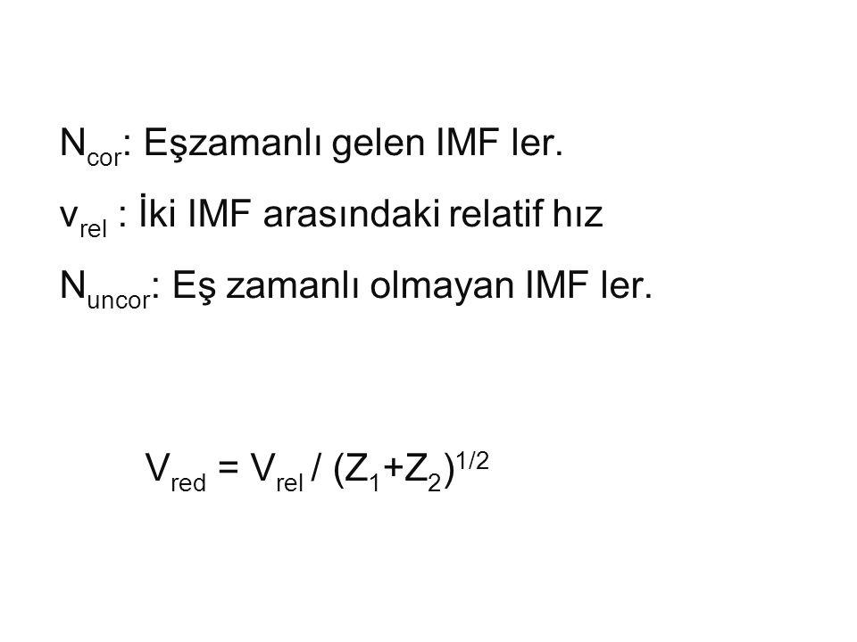 N cor : Eşzamanlı gelen IMF ler.
