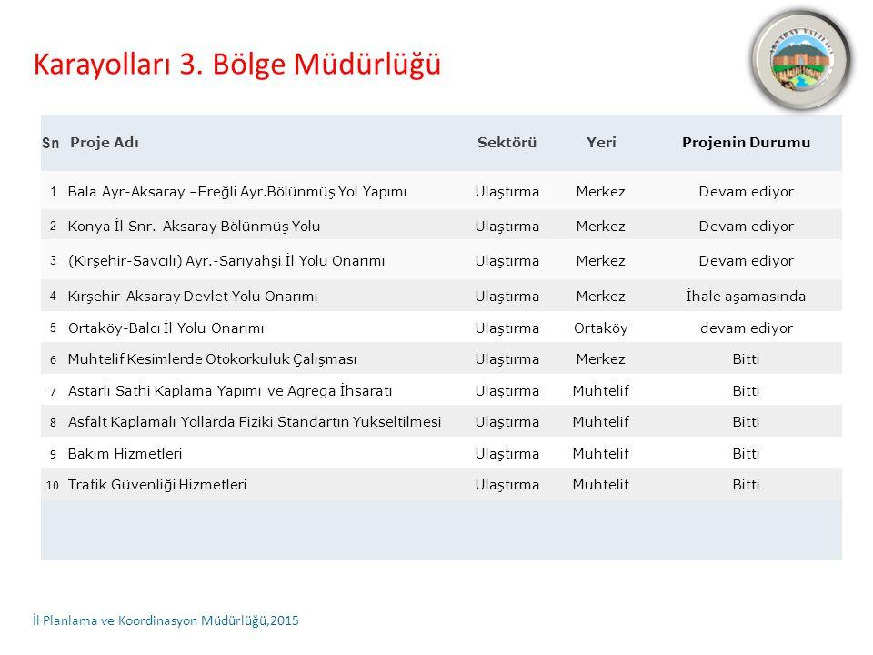 Proje Detayları (1) Proje Adı:Bala Ayr-Aksaray-Ereğli Ayr.