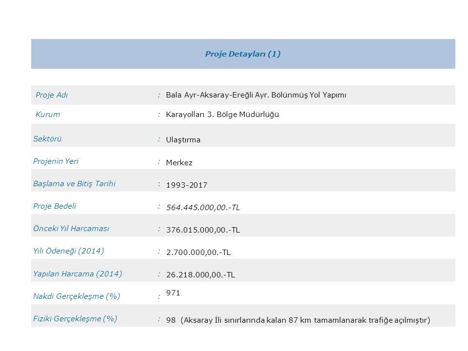 Proje Detayları (1) Proje Adı:Bala Ayr-Aksaray-Ereğli Ayr. Bölünmüş Yol Yapımı Kurum:Karayolları 3. Bölge Müdürlüğü Sektörü: Ulaştırma Projenin Yeri: