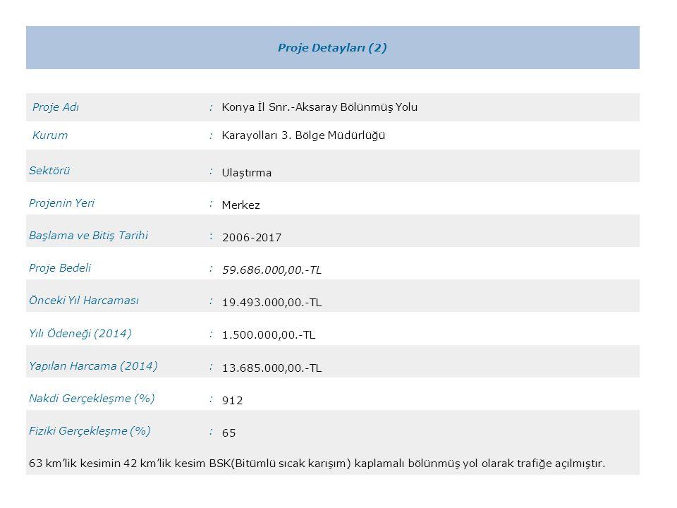 Proje Detayları (2) Proje Adı:Konya İl Snr.-Aksaray Bölünmüş Yolu Kurum:Karayolları 3. Bölge Müdürlüğü Sektörü: Ulaştırma Projenin Yeri: Merkez Başlam