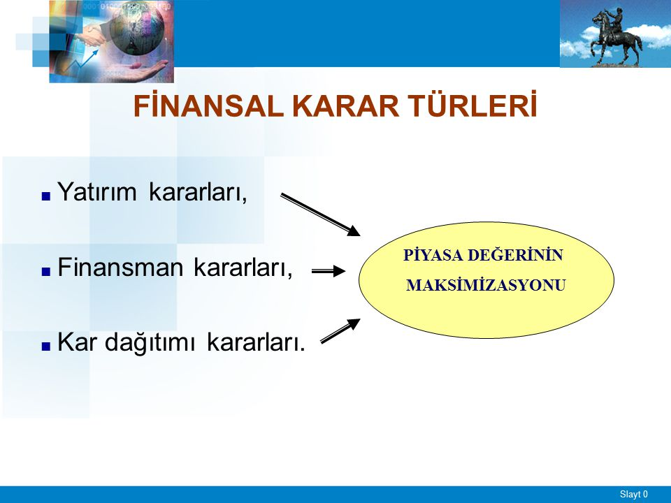 Slayt 0 FİNANSAL KARAR TÜRLERİ ■ Yatırım kararları, ■ Finansman kararları, ■ Kar dağıtımı kararları. PİYASA DEĞERİNİN MAKSİMİZASYONU