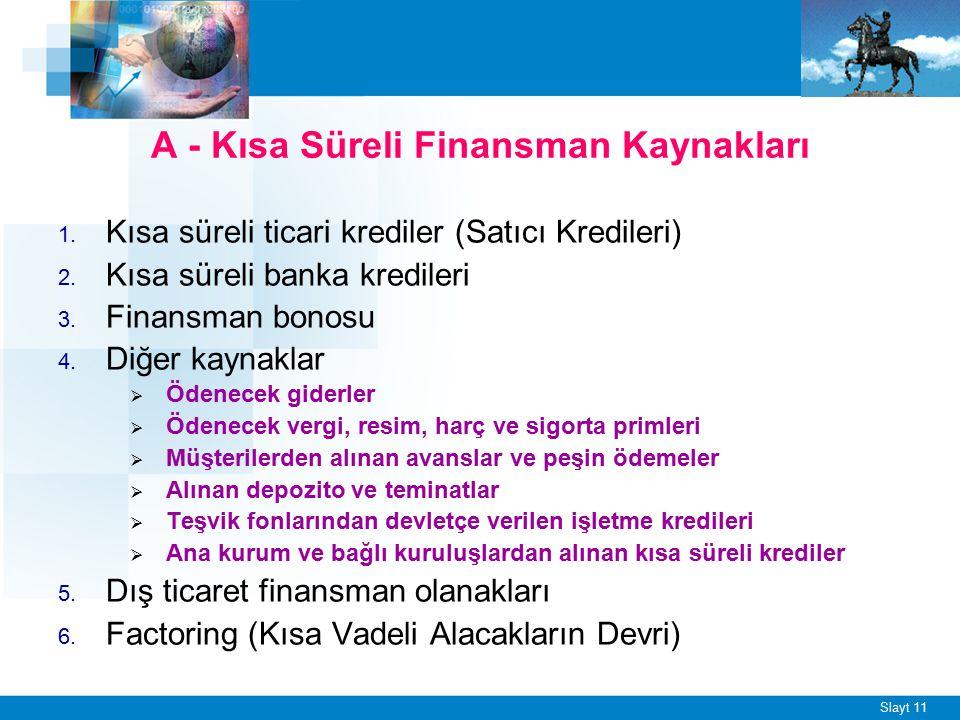 Slayt 11 A - Kısa Süreli Finansman Kaynakları 1. Kısa süreli ticari krediler (Satıcı Kredileri) 2. Kısa süreli banka kredileri 3. Finansman bonosu 4.