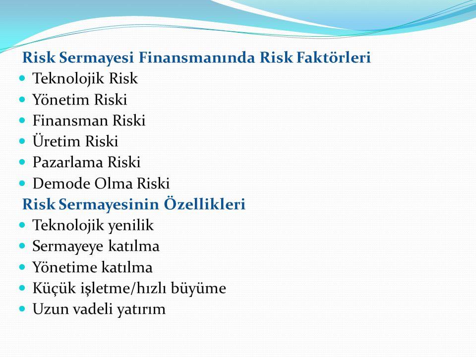 Risk Sermayesi Finansmanında Risk Faktörleri Teknolojik Risk Yönetim Riski Finansman Riski Üretim Riski Pazarlama Riski Demode Olma Riski Risk Sermayesinin Özellikleri Teknolojik yenilik Sermayeye katılma Yönetime katılma Küçük işletme/hızlı büyüme Uzun vadeli yatırım
