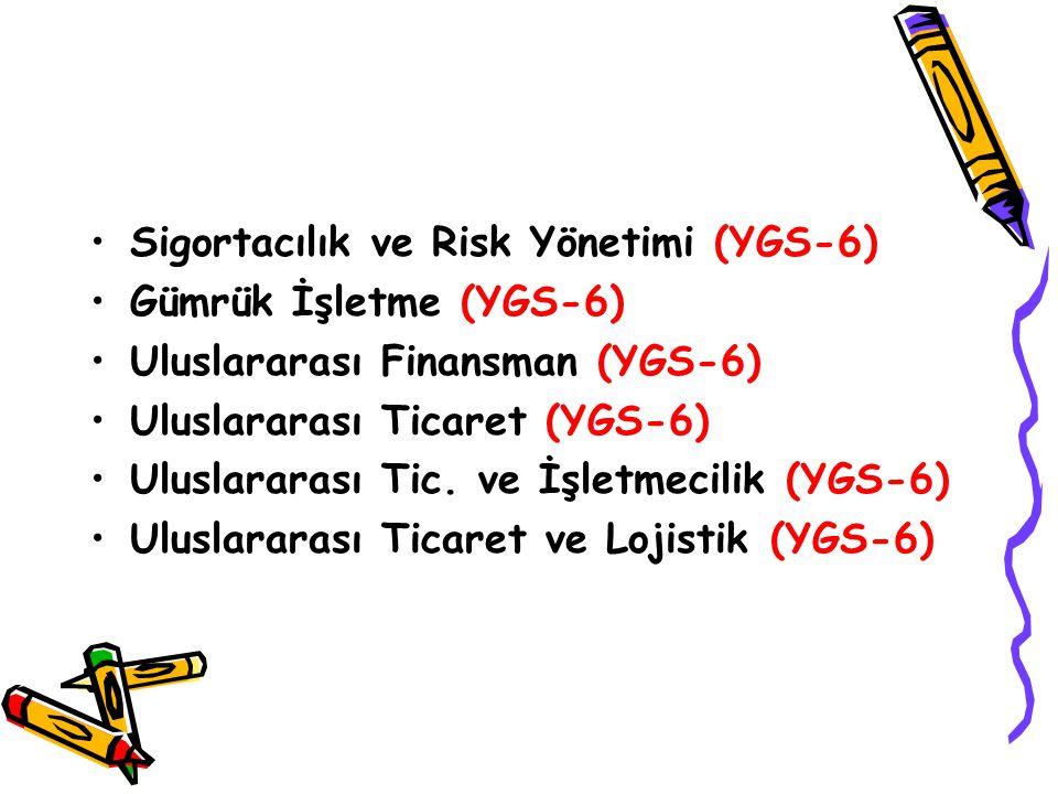 Sigortacılık ve Risk Yönetimi (YGS-6) Gümrük İşletme (YGS-6) Uluslararası Finansman (YGS-6) Uluslararası Ticaret (YGS-6) Uluslararası Tic. ve İşletmec
