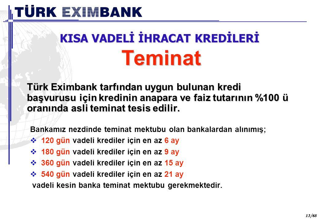 13 13/68 KISA VADELİ İHRACAT KREDİLERİ Teminat Türk Eximbank tarfından uygun bulunan kredi başvurusu için kredinin anapara ve faiz tutarının %100 ü or