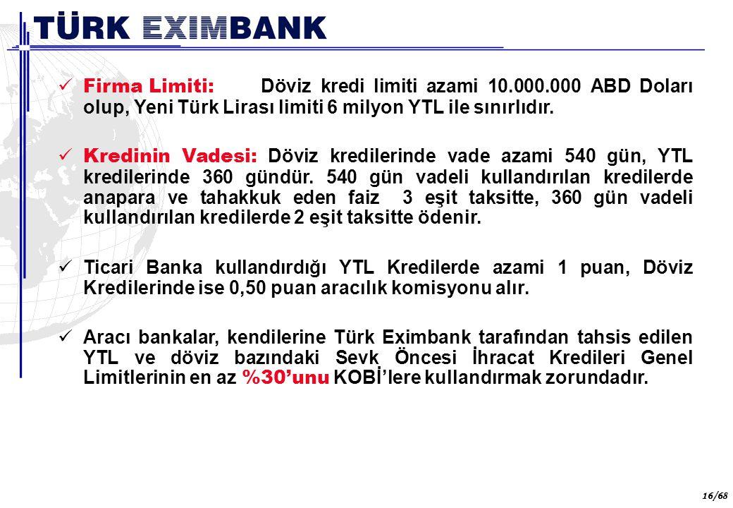 16 16/68 Firma Limiti: Döviz kredi limiti azami 10.000.000 ABD Doları olup, Yeni Türk Lirası limiti 6 milyon YTL ile sınırlıdır. Kredinin Vadesi: Dövi