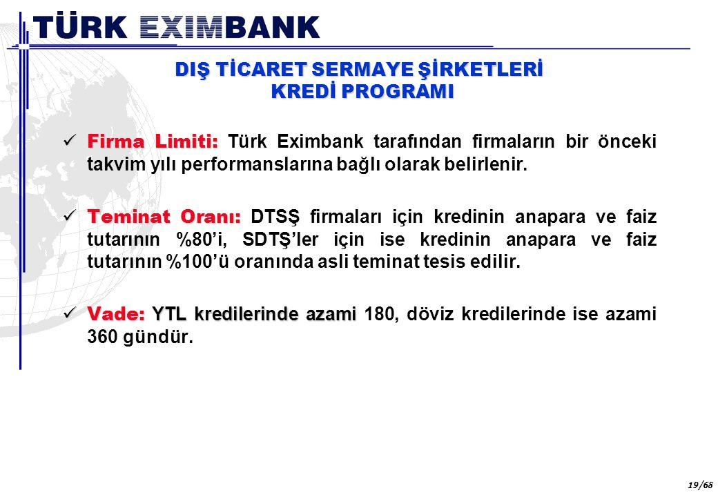 19 19/68 DIŞ TİCARET SERMAYE ŞİRKETLERİ KREDİ PROGRAMI Firma Limiti: Firma Limiti: Türk Eximbank tarafından firmaların bir önceki takvim yılı performa