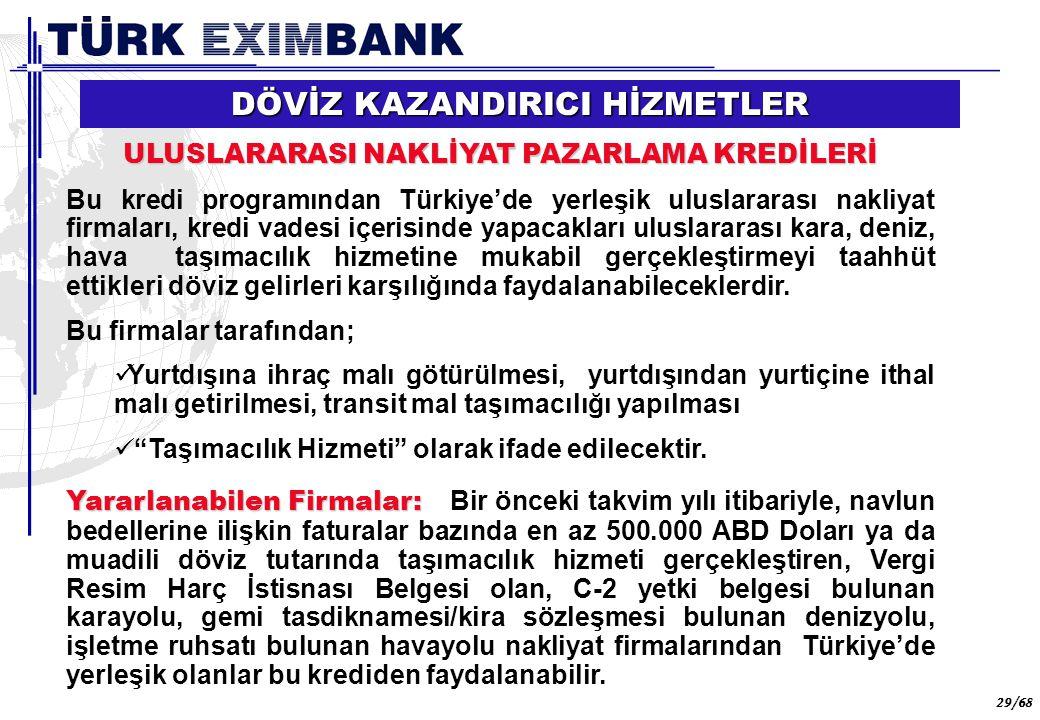 29 29/68 DÖVİZ KAZANDIRICI HİZMETLER ULUSLARARASI NAKLİYAT PAZARLAMA KREDİLERİ Bu kredi programından Türkiye'de yerleşik uluslararası nakliyat firmala