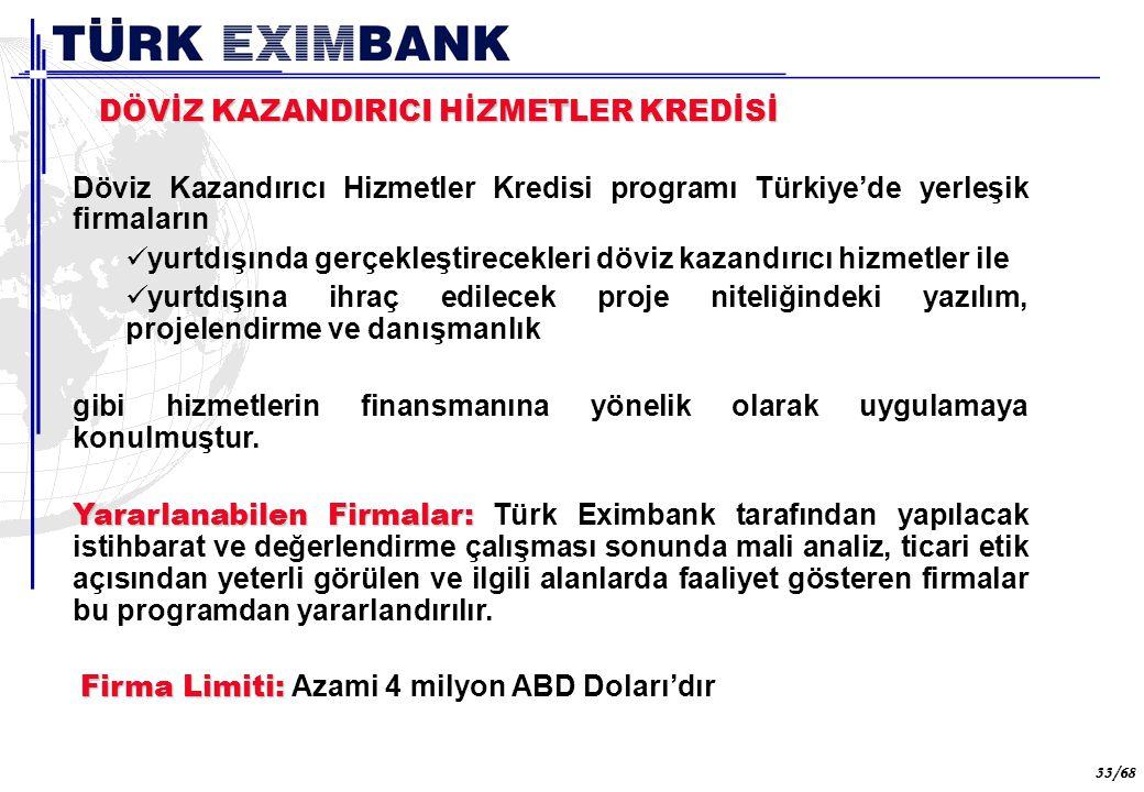 33 33/68 DÖVİZ KAZANDIRICI HİZMETLER KREDİSİ Döviz Kazandırıcı Hizmetler Kredisi programı Türkiye'de yerleşik firmaların yurtdışında gerçekleştirecekl