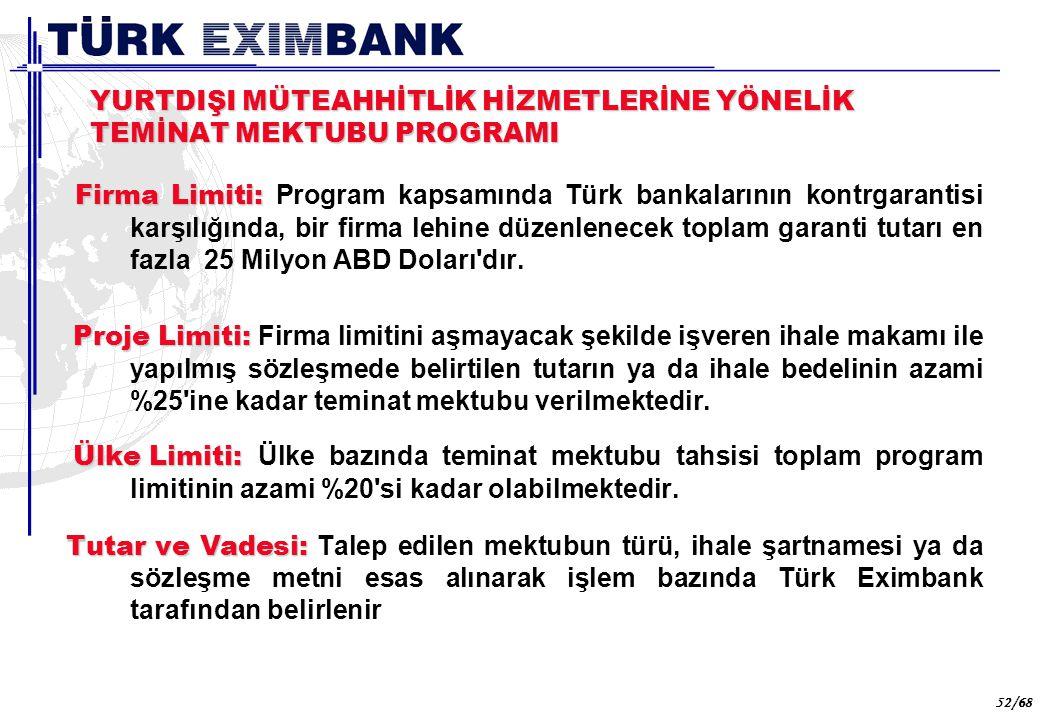 52 52/68 YURTDIŞI MÜTEAHHİTLİK HİZMETLERİNE YÖNELİK TEMİNAT MEKTUBU PROGRAMI Firma Limiti: Firma Limiti: Program kapsamında Türk bankalarının kontrgar