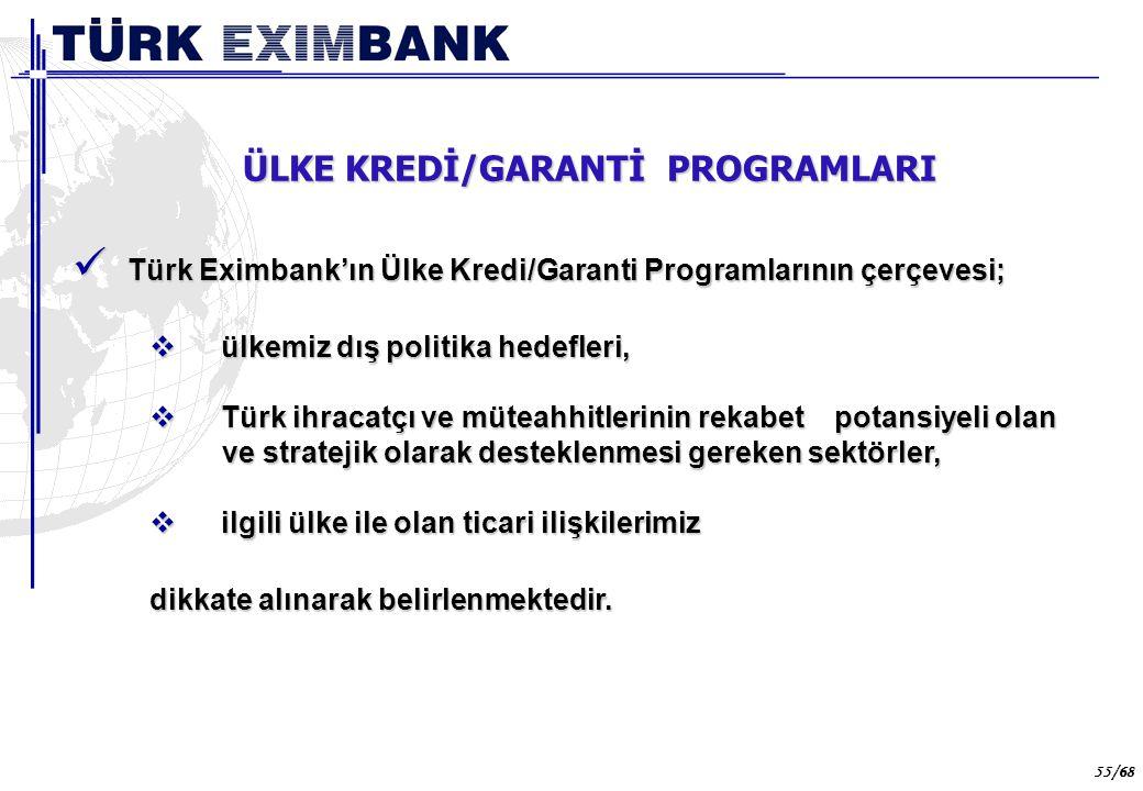 55 55/68 Türk Eximbank'ın Ülke Kredi/Garanti Programlarının çerçevesi; Türk Eximbank'ın Ülke Kredi/Garanti Programlarının çerçevesi;  ülkemiz dış pol