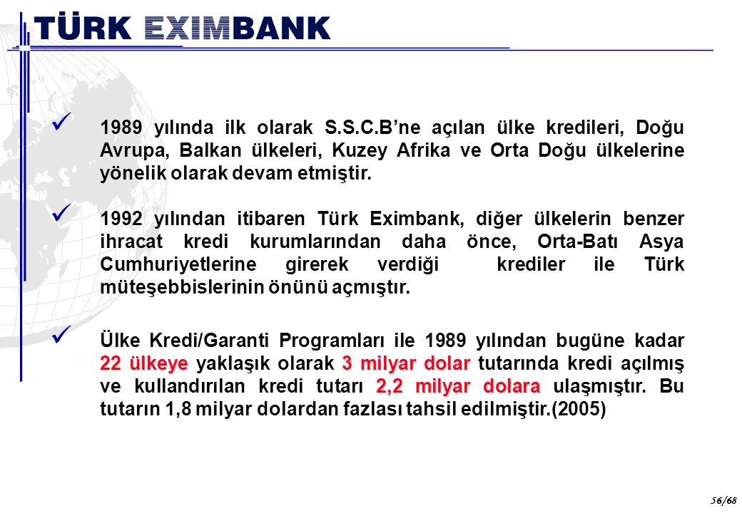 56 56/68 Ülke kredileri 1989 yılında ilk olarak S.S.C.B'ne açılan ülke kredileri, Doğu Avrupa, Balkan ülkeleri, Kuzey Afrika ve Orta Doğu ülkelerine y