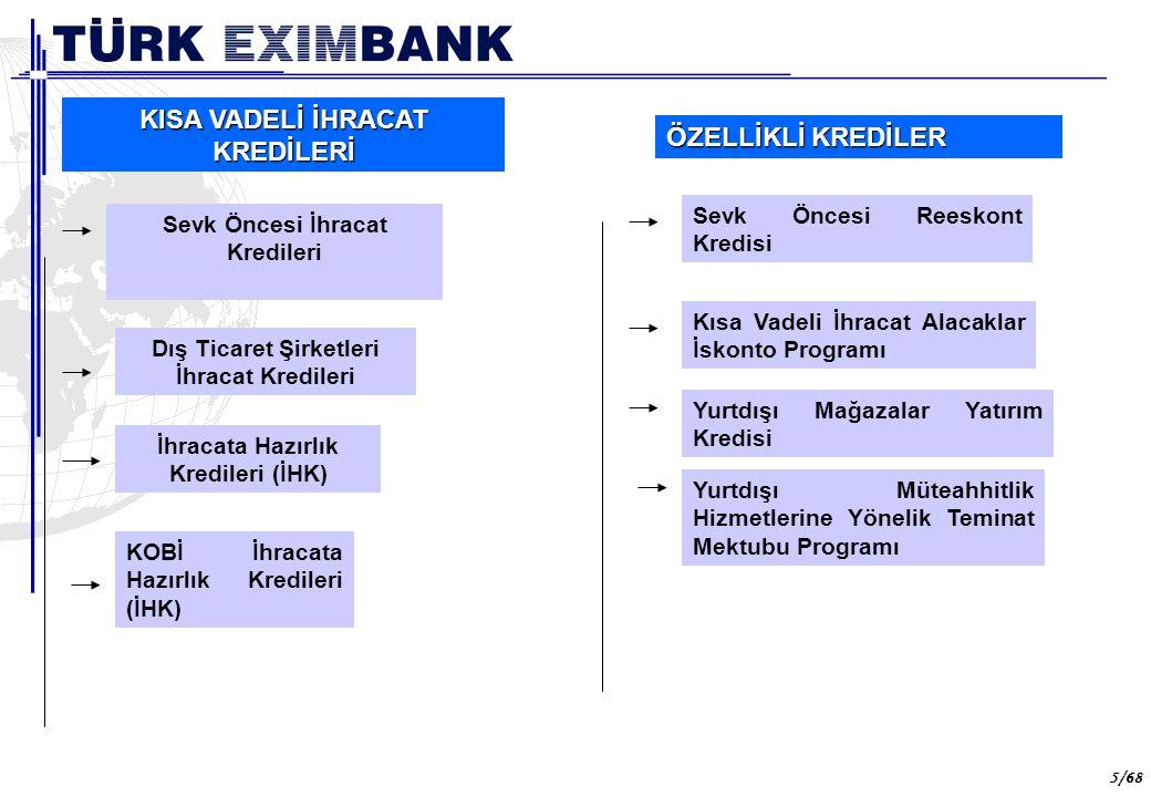 56 56/68 Ülke kredileri 1989 yılında ilk olarak S.S.C.B'ne açılan ülke kredileri, Doğu Avrupa, Balkan ülkeleri, Kuzey Afrika ve Orta Doğu ülkelerine yönelik olarak devam etmiştir.