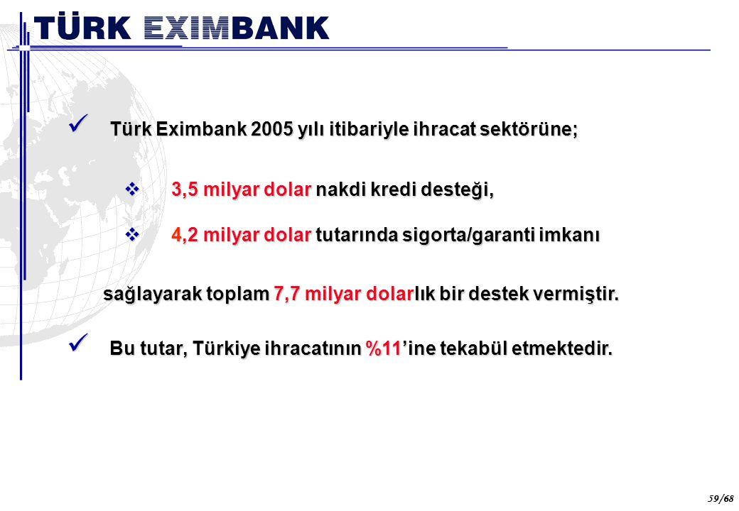 59 59/68  3,5 milyar dolar nakdi kredi desteği,  4,2 milyar dolar tutarında sigorta/garanti imkanı 2003 yılı toplam desteği Türk Eximbank 2005 yılı