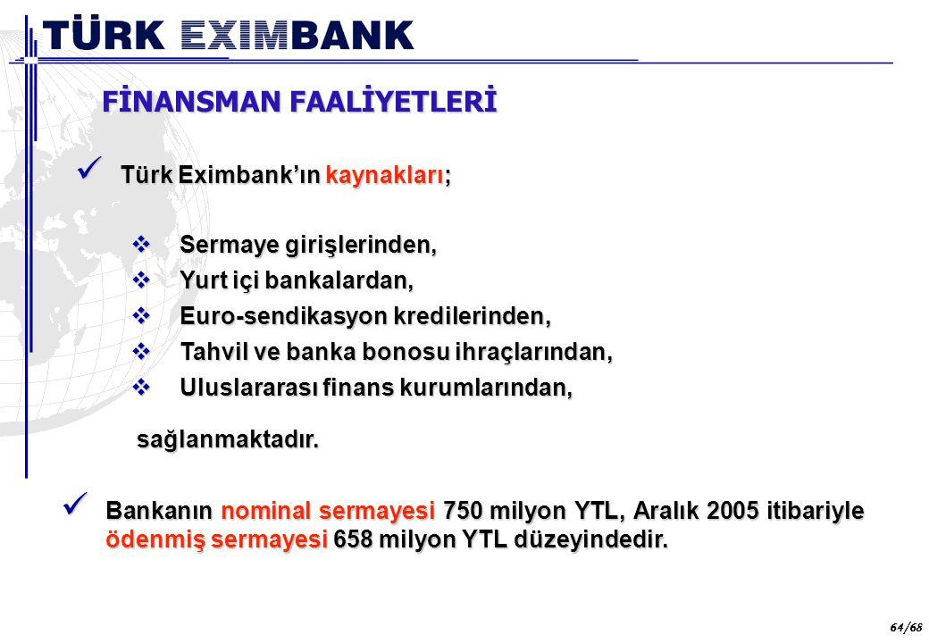 64 64/68 Finansman  Sermaye girişlerinden,  Yurt içi bankalardan,  Euro-sendikasyon kredilerinden,  Tahvil ve banka bonosu ihraçlarından,  Ulusla