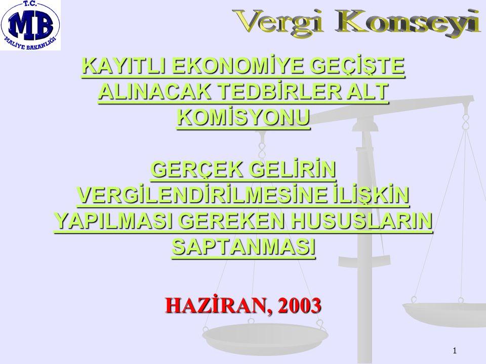 1 KAYITLI EKONOMİYE GEÇİŞTE ALINACAK TEDBİRLER ALT KOMİSYONU GERÇEK GELİRİN VERGİLENDİRİLMESİNE İLİŞKİN YAPILMASI GEREKEN HUSUSLARIN SAPTANMASI HAZİRAN, 2003