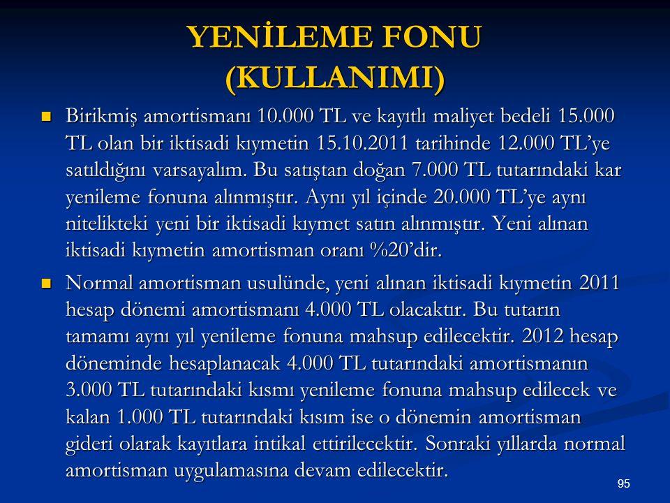 95 YENİLEME FONU (KULLANIMI) Birikmiş amortismanı 10.000 TL ve kayıtlı maliyet bedeli 15.000 TL olan bir iktisadi kıymetin 15.10.2011 tarihinde 12.000