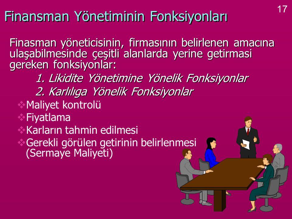 17 Finansman Yönetiminin Fonksiyonları Finasman yöneticisinin, firmasının belirlenen amacına ulaşabilmesinde çeşitli alanlarda yerine getirmasi gereken fonksiyonlar: Finasman yöneticisinin, firmasının belirlenen amacına ulaşabilmesinde çeşitli alanlarda yerine getirmasi gereken fonksiyonlar: 1.