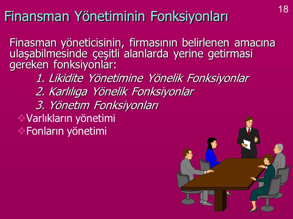 18 Finansman Yönetiminin Fonksiyonları Finasman yöneticisinin, firmasının belirlenen amacına ulaşabilmesinde çeşitli alanlarda yerine getirmasi gereken fonksiyonlar: Finasman yöneticisinin, firmasının belirlenen amacına ulaşabilmesinde çeşitli alanlarda yerine getirmasi gereken fonksiyonlar: 1.