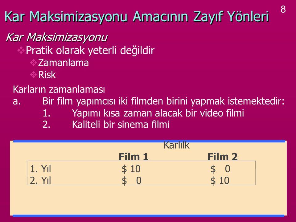 8 Kar Maksimizasyonu Amacının Zayıf Yönleri Karlılk Film 1Film 2 1.