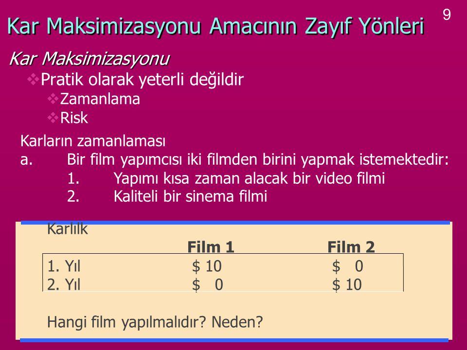 9 Kar Maksimizasyonu Amacının Zayıf Yönleri Karlılk Film 1Film 2 1.