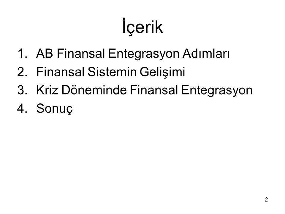 2 İçerik 1.AB Finansal Entegrasyon Adımları 2.Finansal Sistemin Gelişimi 3.Kriz Döneminde Finansal Entegrasyon 4.Sonuç