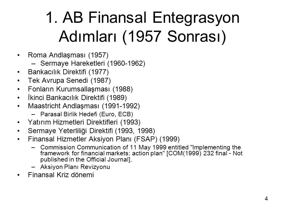 4 1. AB Finansal Entegrasyon Adımları (1957 Sonrası) Roma Andlaşması (1957) –Sermaye Hareketleri (1960-1962) Bankacılık Direktifi (1977) Tek Avrupa Se