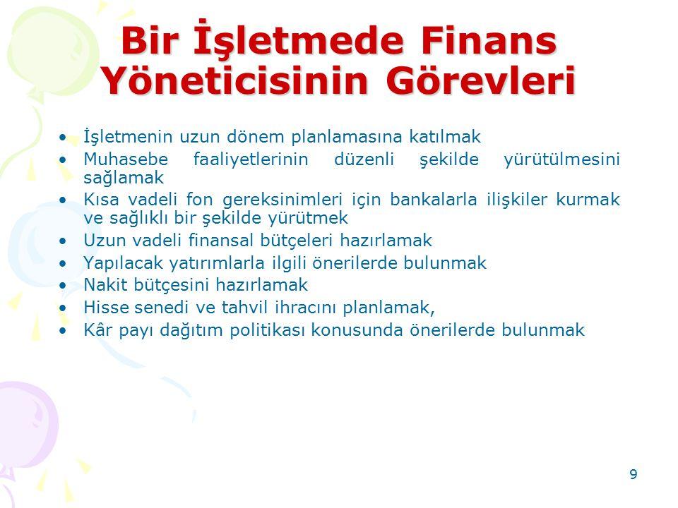 10 İşletmelerde Finans Fonksiyonunun Örgütlenmesi İşletmelerde finans bölümü, fon gereksinimlerinin belirlendiği ve fonların bölümlere tahsisinin yapıldığı bir merkezdir.