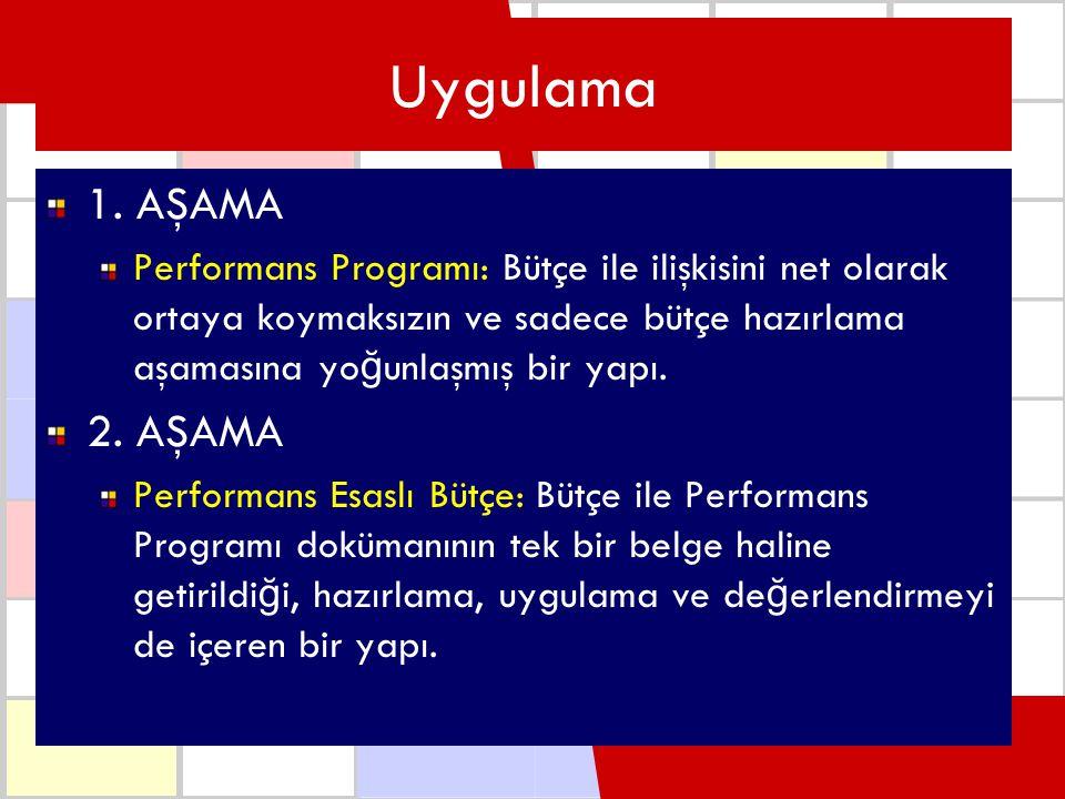 Uygulama 1. AŞAMA Performans Programı: Bütçe ile ilişkisini net olarak ortaya koymaksızın ve sadece bütçe hazırlama aşamasına yo ğ unlaşmış bir yapı.