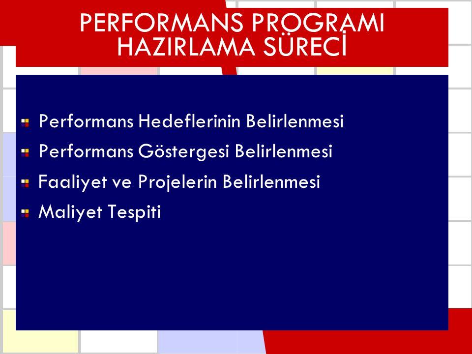 PERFORMANS PROGRAMI HAZIRLAMA SÜREC İ Performans Hedeflerinin Belirlenmesi Performans Göstergesi Belirlenmesi Faaliyet ve Projelerin Belirlenmesi Mali