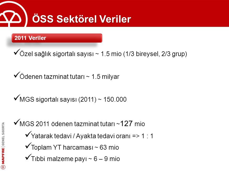 Ödeme Modelleri - Tipleri Hizmet Başı Ödeme (Fee For Service) Paket Ödeme (SUT) HMO PPO… Türkiye Modelleri