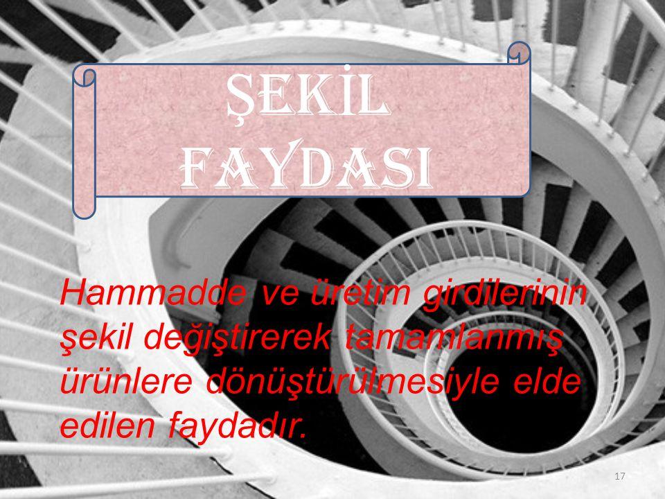 Ş EK İ L FAYDASI Hammadde ve üretim girdilerinin şekil değiştirerek tamamlanmış ürünlere dönüştürülmesiyle elde edilen faydadır.