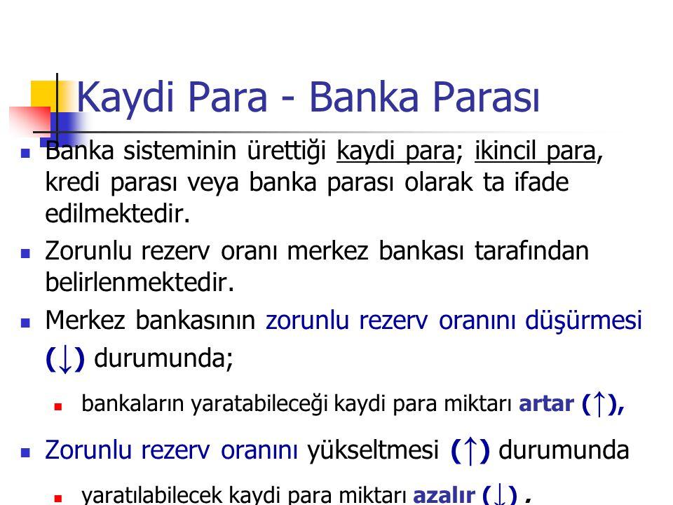 Kaydi Para - Banka Parası Banka sisteminin ürettiği kaydi para; ikincil para, kredi parası veya banka parası olarak ta ifade edilmektedir. Zorunlu rez