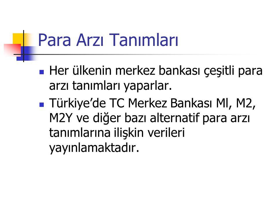 Para Arzı Tanımları Her ülkenin merkez bankası çeşitli para arzı tanımları yaparlar. Türkiye'de TC Merkez Bankası Ml, M2, M2Y ve diğer bazı alternatif