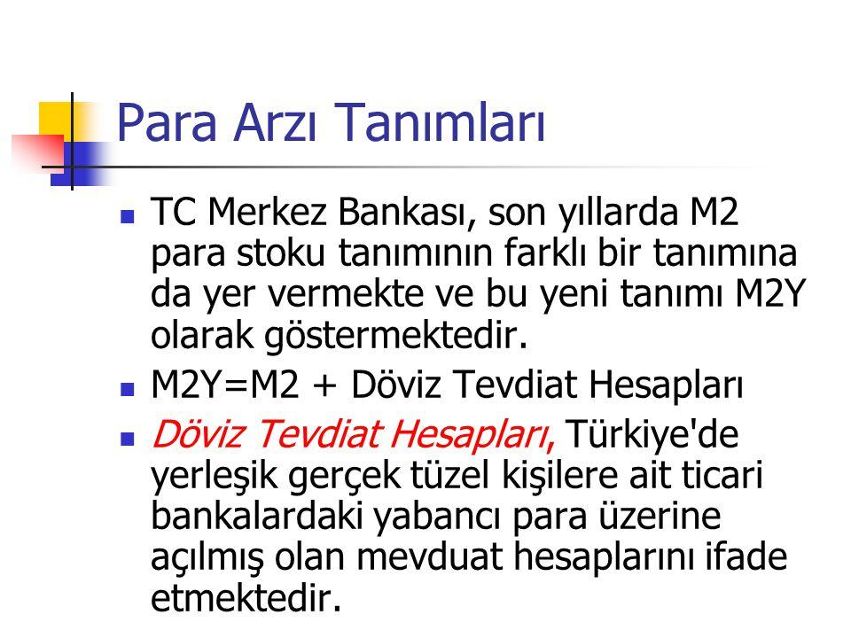 Para Arzı Tanımları TC Merkez Bankası, son yıllarda M2 para stoku tanımının farklı bir tanımına da yer vermekte ve bu yeni tanımı M2Y olarak göstermek