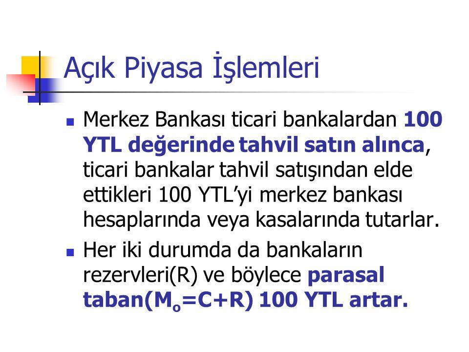 Açık Piyasa İşlemleri Merkez Bankası ticari bankalardan 100 YTL değerinde tahvil satın alınca, ticari bankalar tahvil satışından elde ettikleri 100 YT