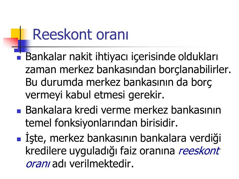 Reeskont oranı Bankalar nakit ihtiyacı içerisinde oldukları zaman merkez bankasından borçlanabilirler. Bu durumda merkez bankasının da borç vermeyi ka