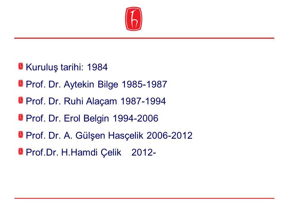 Kuruluş tarihi: 1984 Prof. Dr. Aytekin Bilge 1985-1987 Prof. Dr. Ruhi Alaçam 1987-1994 Prof. Dr. Erol Belgin 1994-2006 Prof. Dr. A. Gülşen Hasçelik 20