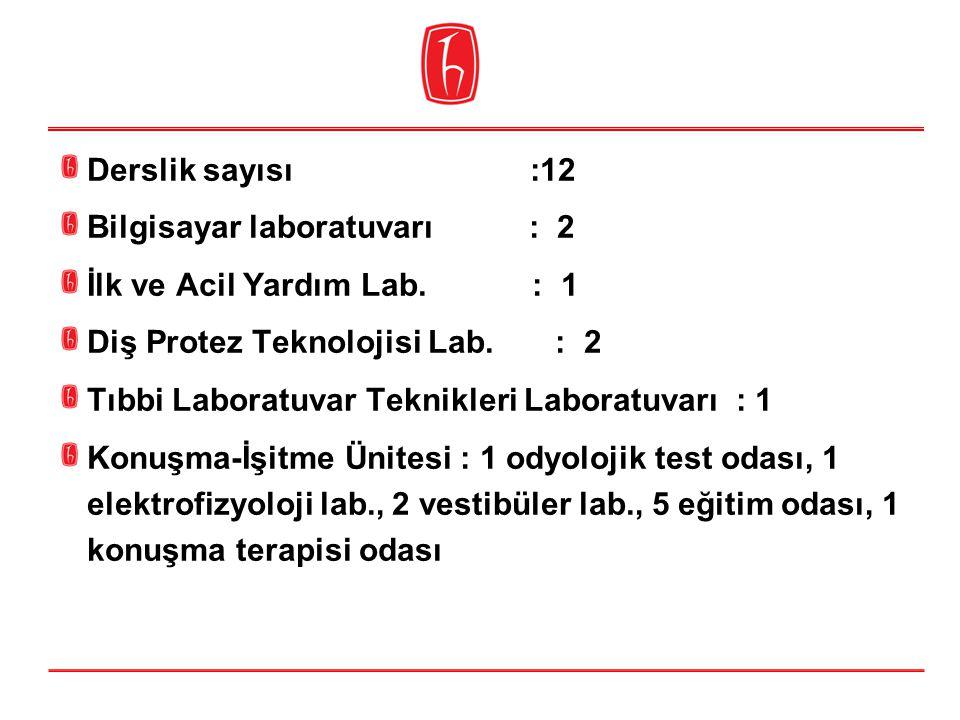 Derslik sayısı :12 Bilgisayar laboratuvarı : 2 İlk ve Acil Yardım Lab. : 1 Diş Protez Teknolojisi Lab. : 2 Tıbbi Laboratuvar Teknikleri Laboratuvarı :