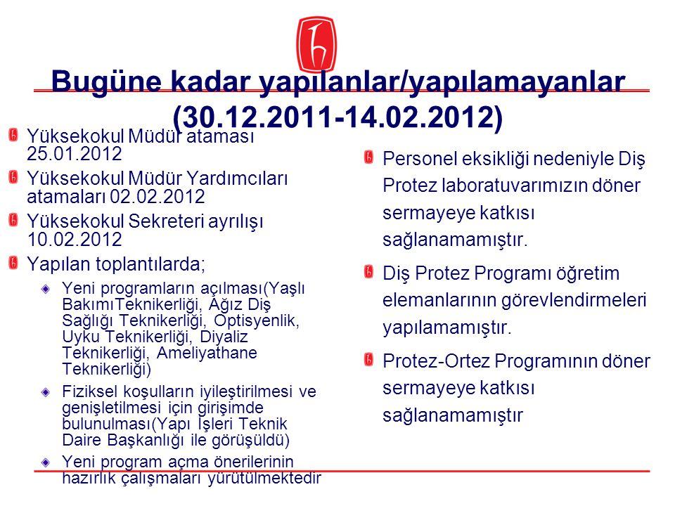Bugüne kadar yapılanlar/yapılamayanlar (30.12.2011-14.02.2012) Yüksekokul Müdür ataması 25.01.2012 Yüksekokul Müdür Yardımcıları atamaları 02.02.2012