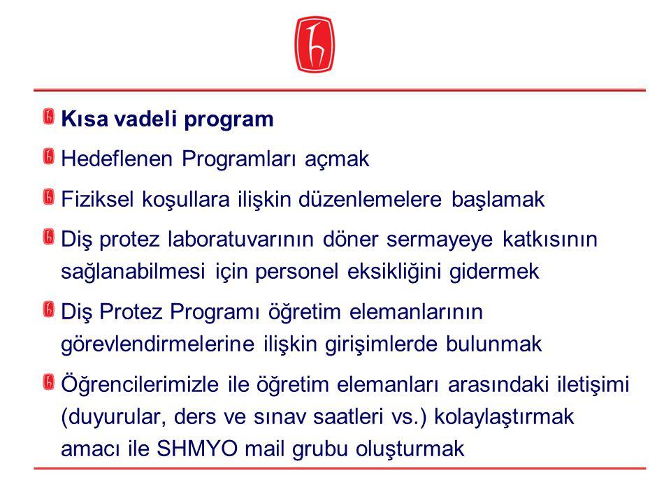 Orta/uzun vadeli program Yurt dışında staj eğitimi için karşılıklı öğrenci değişim sayısını arttırmak Programlarda kadrolu öğretim elemanı sayılarını dengelemek Protez-Ortez Laboratuvarı kurularak döner sermayeye katkı sağlamak