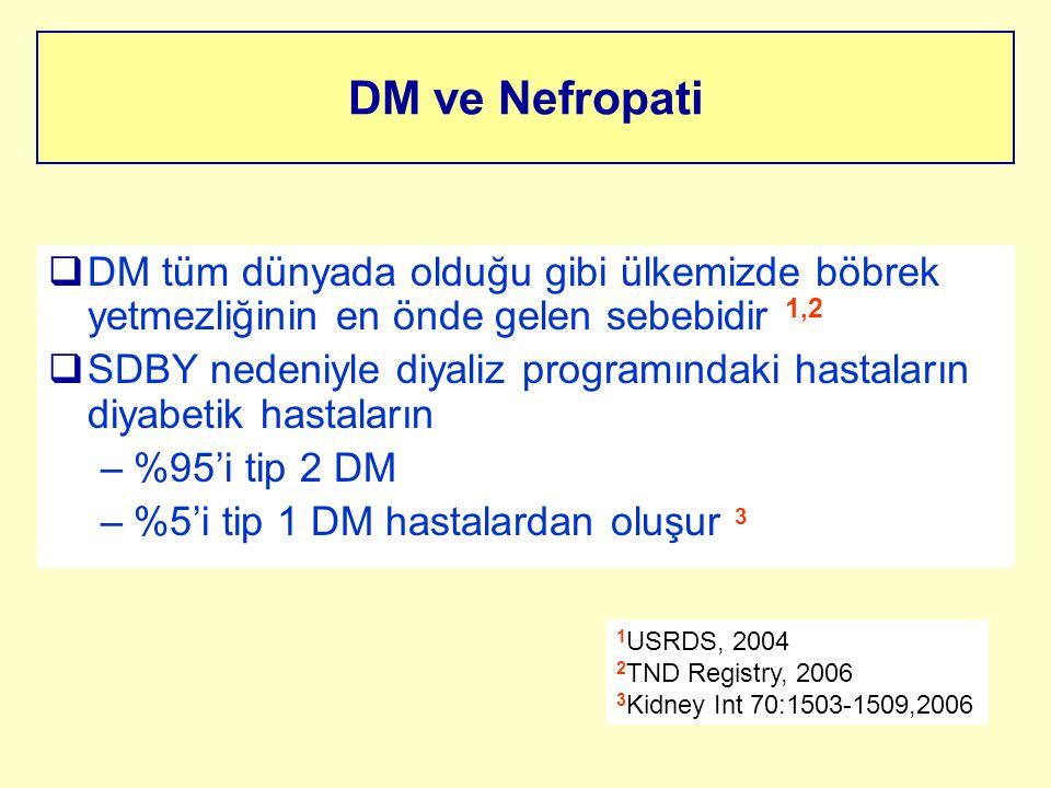 DM ve Nefropati  DM tüm dünyada olduğu gibi ülkemizde böbrek yetmezliğinin en önde gelen sebebidir 1,2  SDBY nedeniyle diyaliz programındaki hastala