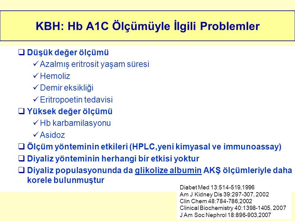 KBH: Hb A1C Ölçümüyle İlgili Problemler Diabet Med 13:514-519,1996 Am J Kidney Dis 39:297-307, 2002 Clin Chem 48:784-786,2002  Düşük değer ölçümü Aza