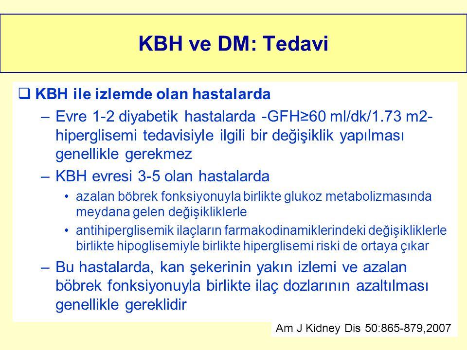 KBH ve DM: Tedavi  KBH ile izlemde olan hastalarda –Evre 1-2 diyabetik hastalarda -GFH≥60 ml/dk/1.73 m2- hiperglisemi tedavisiyle ilgili bir değişikl