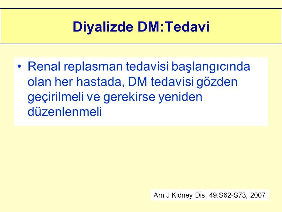 Diyalizde DM:Tedavi Renal replasman tedavisi başlangıcında olan her hastada, DM tedavisi gözden geçirilmeli ve gerekirse yeniden düzenlenmeli Am J Kid