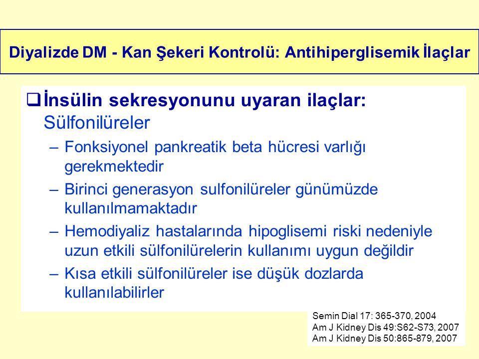 Diyalizde DM - Kan Şekeri Kontrolü: Antihiperglisemik İlaçlar  İnsülin sekresyonunu uyaran ilaçlar: Sülfonilüreler –Fonksiyonel pankreatik beta hücre