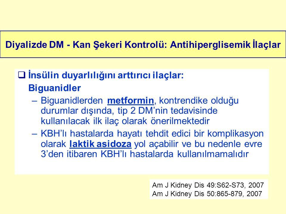 Diyalizde DM - Kan Şekeri Kontrolü: Antihiperglisemik İlaçlar  İnsülin duyarlılığını arttırıcı ilaçlar: Biguanidler –Biguanidlerden metformin, kontre